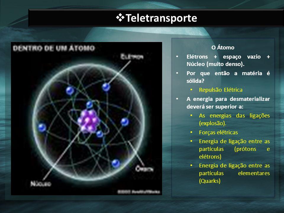 Teletransporte O Átomo Elétrons + espaço vazio + Núcleo (muito denso).