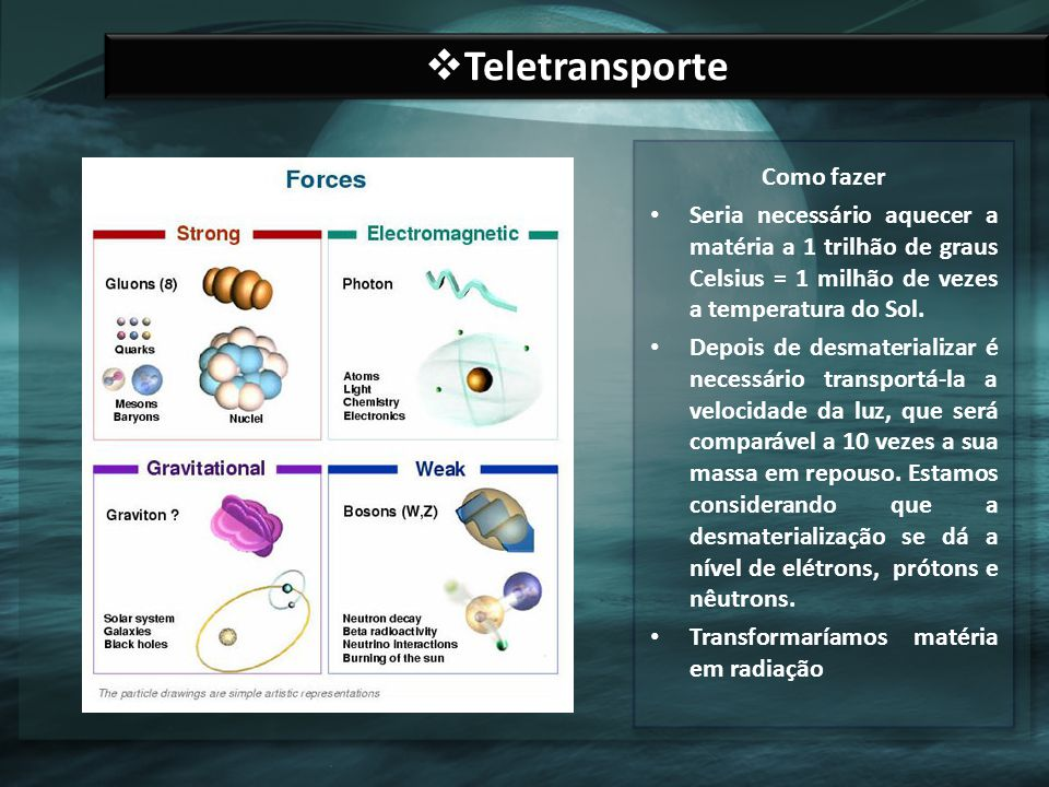 Teletransporte Como fazer