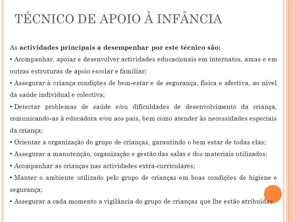 TÉCNICO DE APOIO À INFÂNCIA