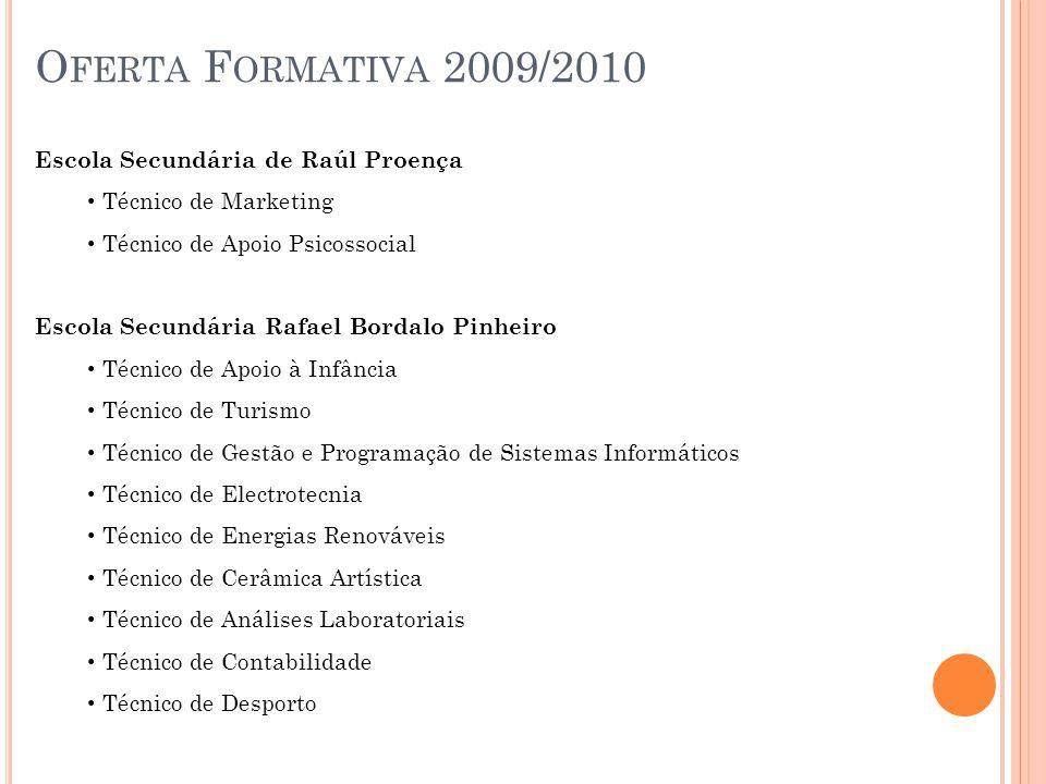 Oferta Formativa 2009/2010 Escola Secundária de Raúl Proença