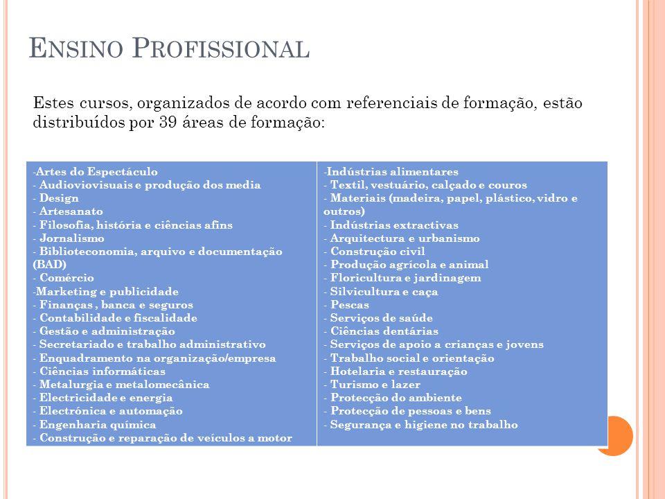 Ensino Profissional Estes cursos, organizados de acordo com referenciais de formação, estão. distribuídos por 39 áreas de formação: