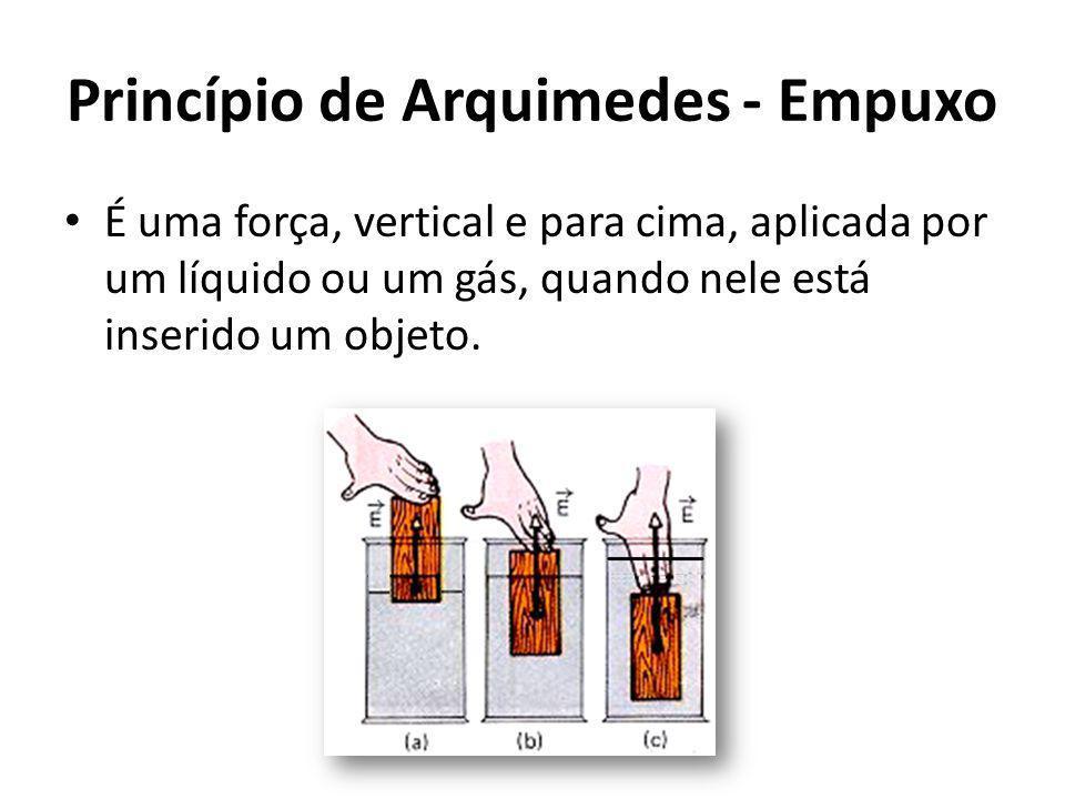 Princípio de Arquimedes - Empuxo