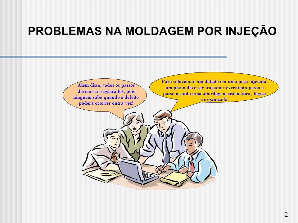 PROBLEMAS NA MOLDAGEM POR INJEÇÃO