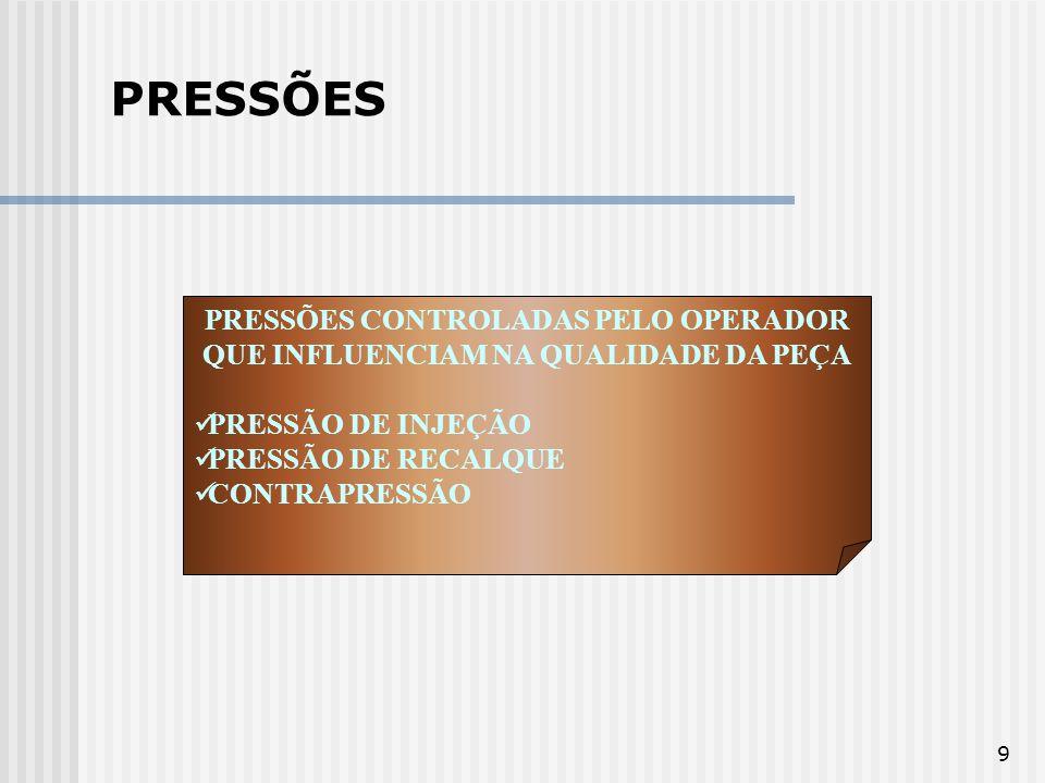 PRESSÕES PRESSÕES CONTROLADAS PELO OPERADOR
