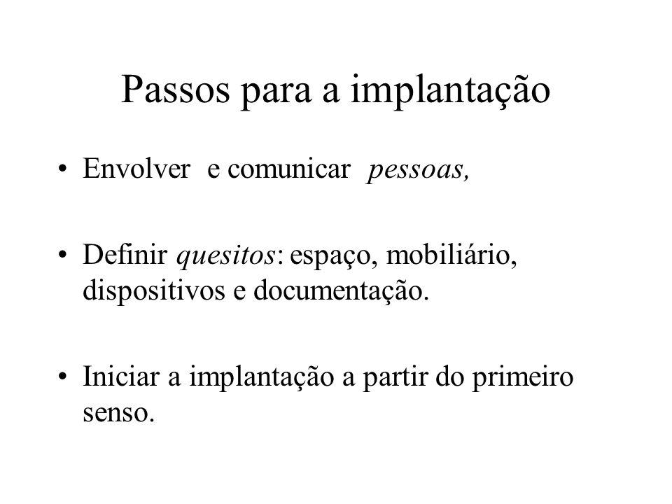 Passos para a implantação