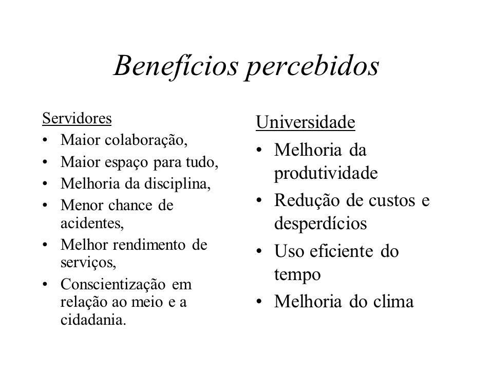 Benefícios percebidos