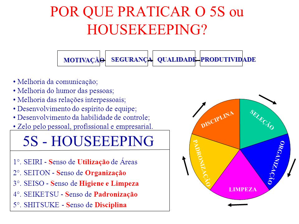 POR QUE PRATICAR O 5S ou HOUSEKEEPING