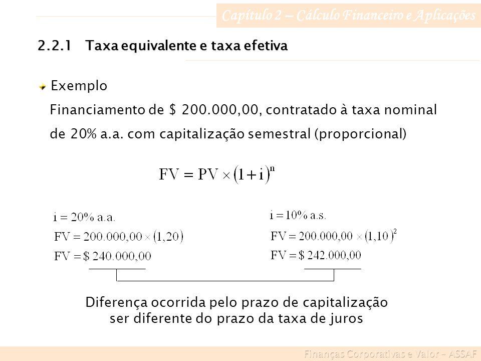 Capítulo 2 – Cálculo Financeiro e Aplicações