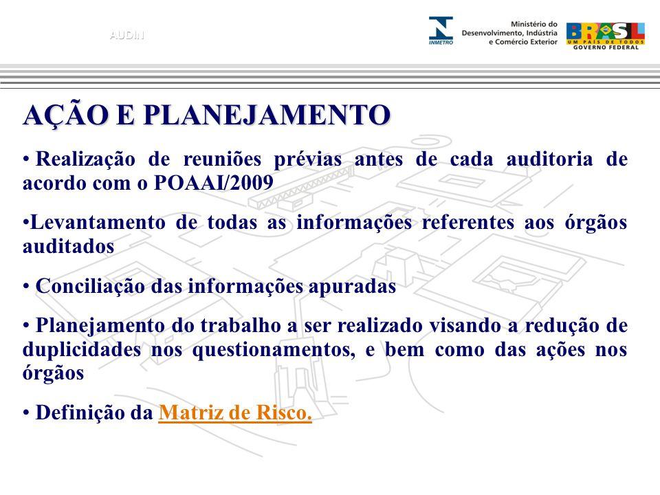 AÇÃO E PLANEJAMENTO Realização de reuniões prévias antes de cada auditoria de acordo com o POAAI/2009.