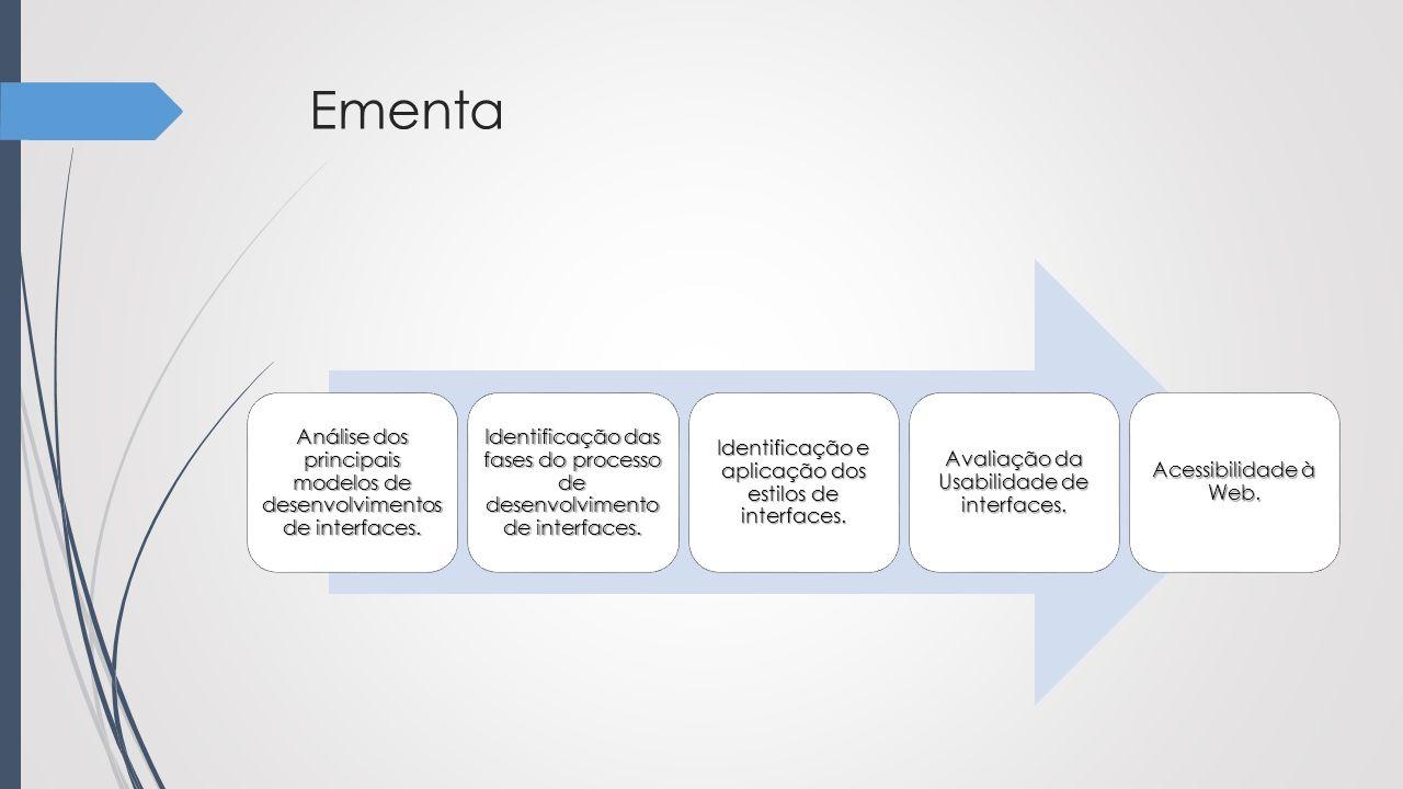 Ementa Análise dos principais modelos de desenvolvimentos de interfaces. Identificação das fases do processo de desenvolvimento de interfaces.