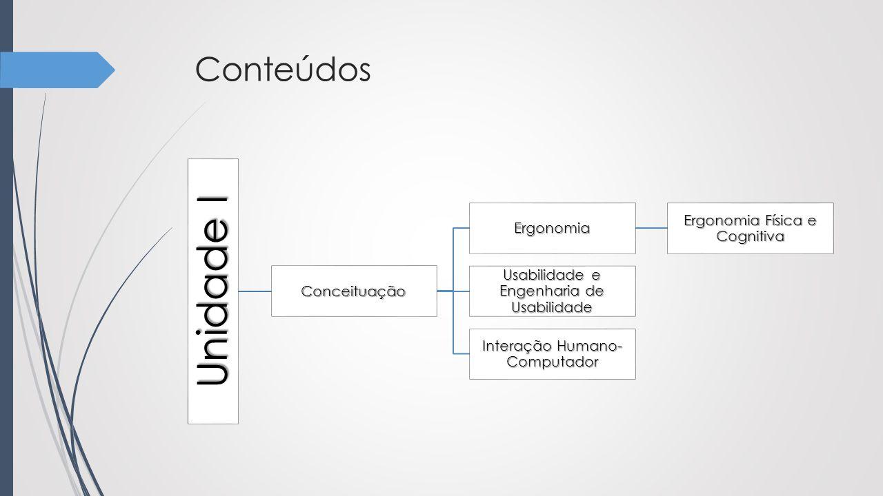 Unidade I Conteúdos Ergonomia Física e Cognitiva Ergonomia