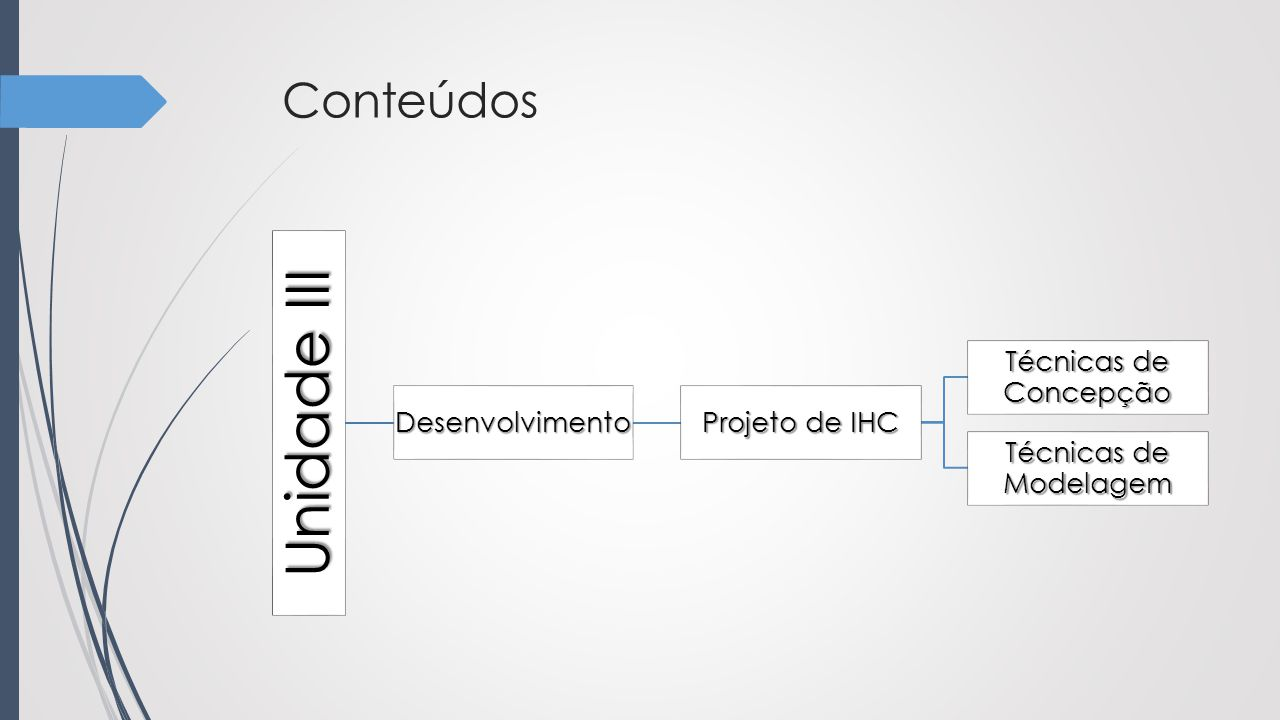 Unidade III Conteúdos Desenvolvimento Projeto de IHC