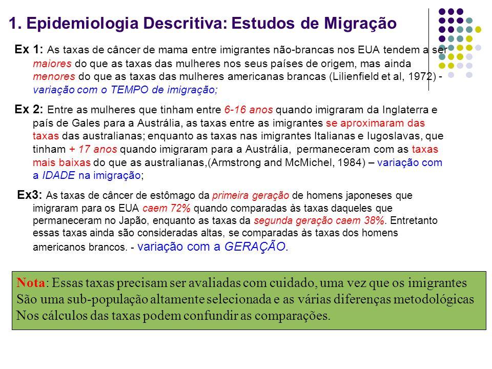 1. Epidemiologia Descritiva: Estudos de Migração