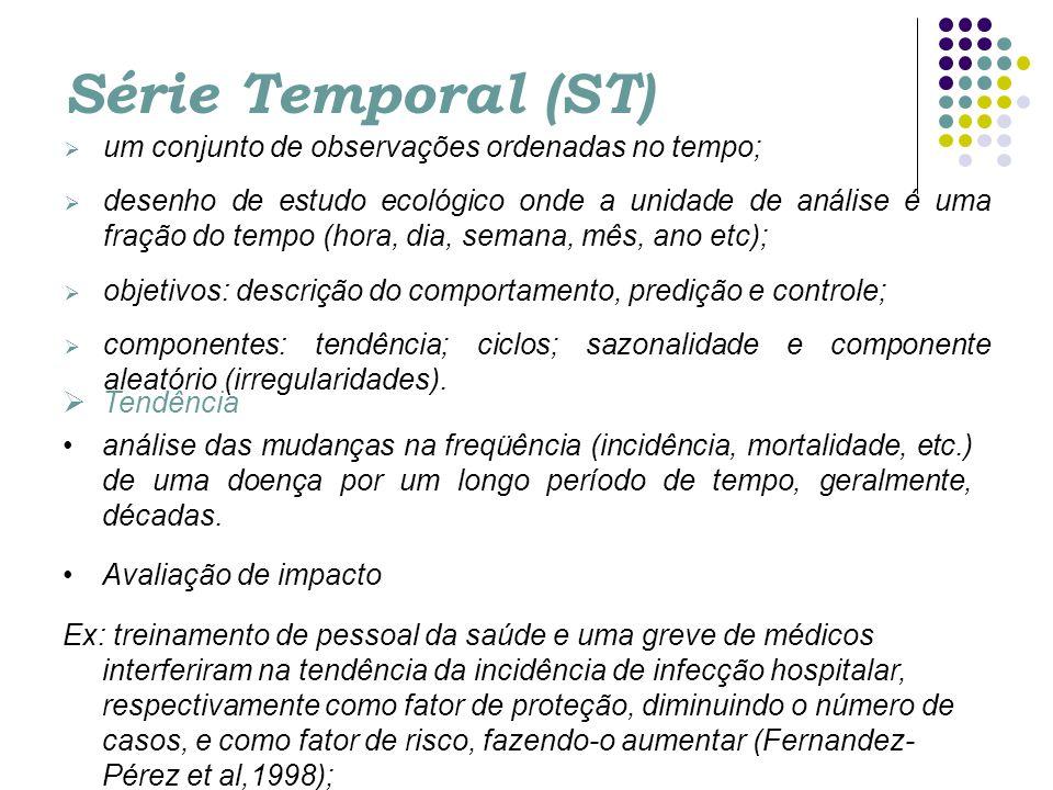 Série Temporal (ST) um conjunto de observações ordenadas no tempo;
