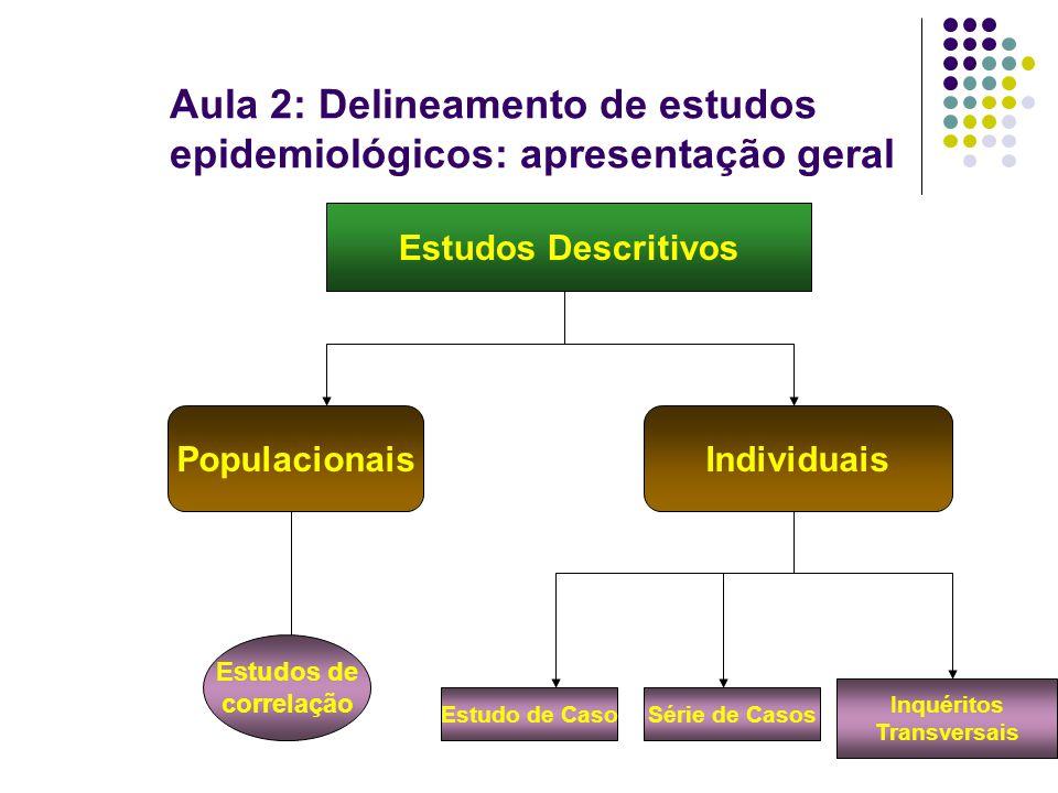 Aula 2: Delineamento de estudos epidemiológicos: apresentação geral