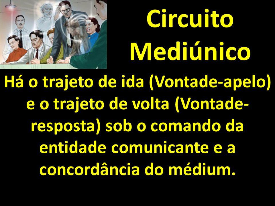 Circuito Mediúnico