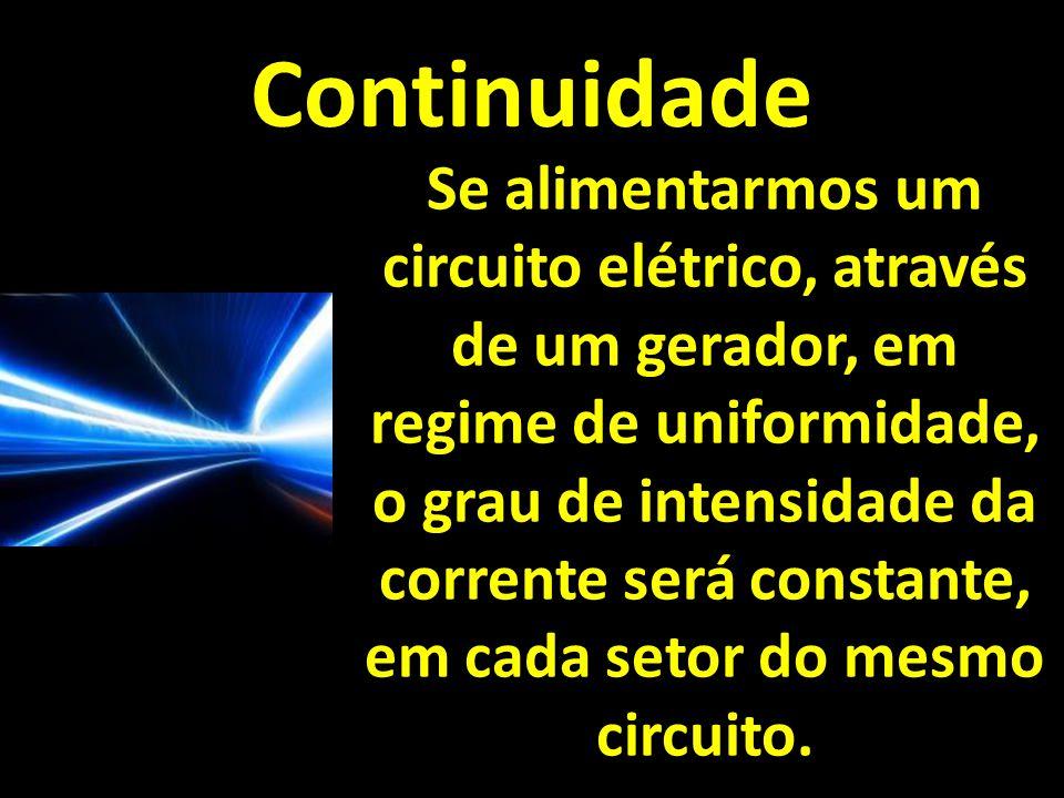 Continuidade