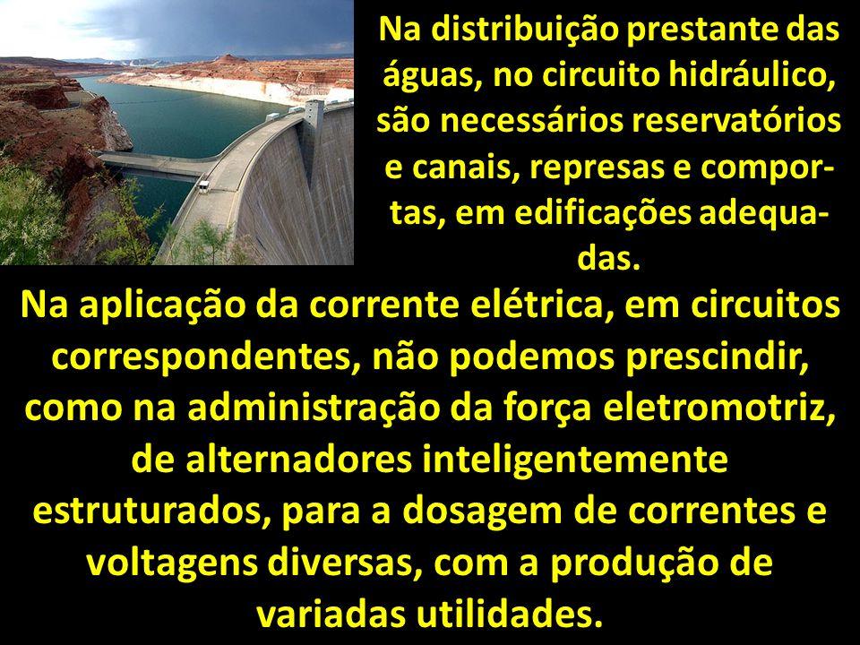 Na distribuição prestante das águas, no circuito hidráulico, são necessários reservatórios e canais, represas e compor-tas, em edificações adequa-das.