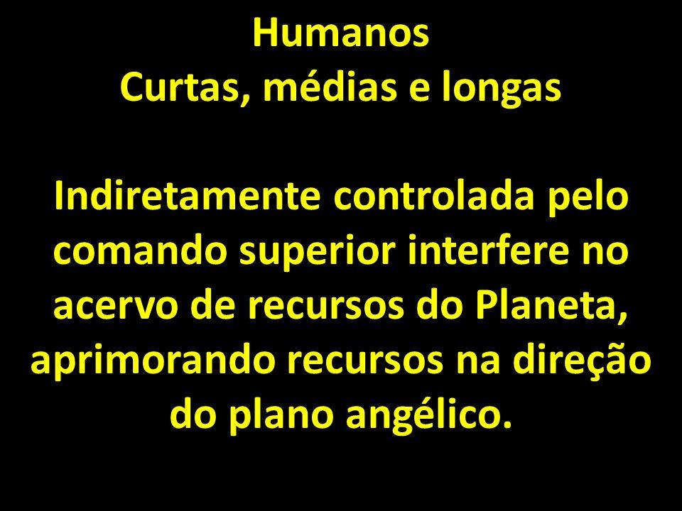 Humanos Curtas, médias e longas.