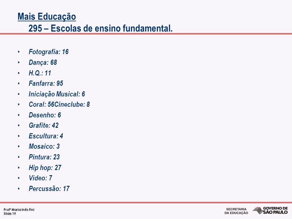 Mais Educação 295 – Escolas de ensino fundamental.
