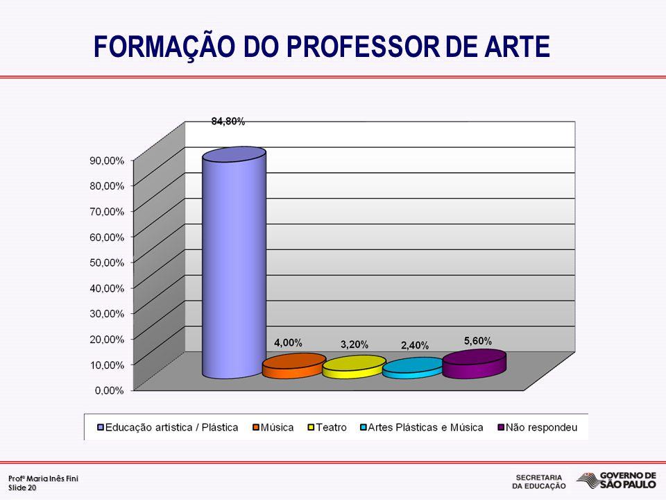 FORMAÇÃO DO PROFESSOR DE ARTE
