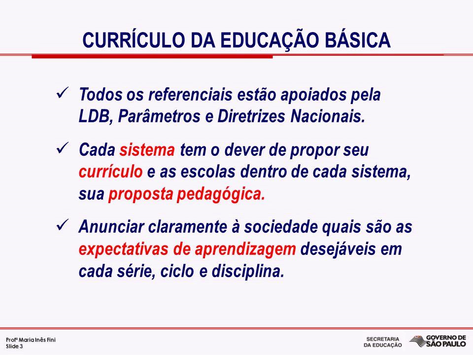 CURRÍCULO DA EDUCAÇÃO BÁSICA