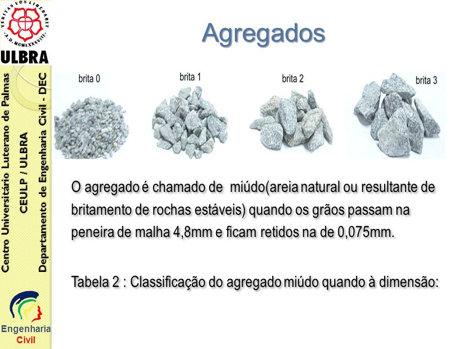 Agregados O agregado é chamado de miúdo(areia natural ou resultante de