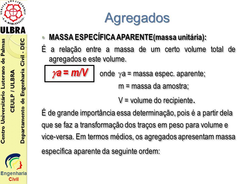 Agregados a = m/V onde a = massa espec. aparente;