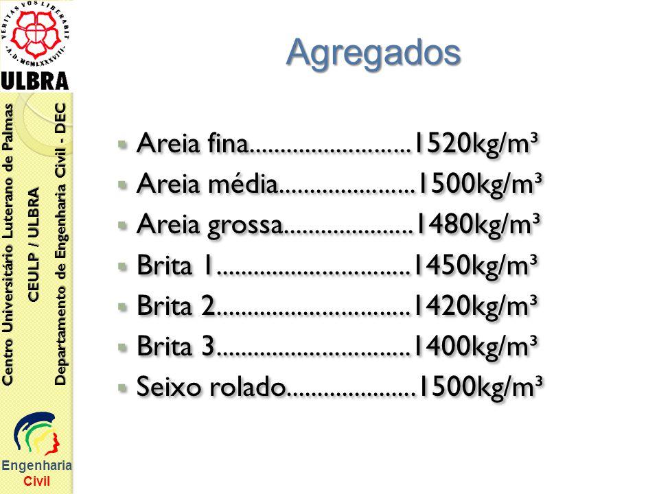 Agregados Areia fina..........................1520kg/m³