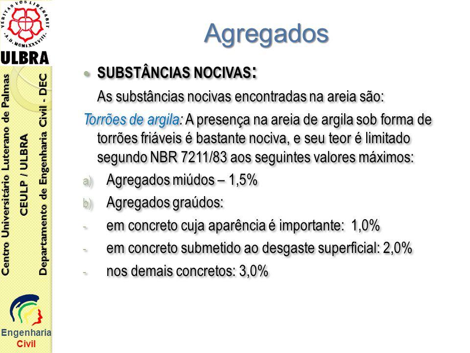 Agregados SUBSTÂNCIAS NOCIVAS: