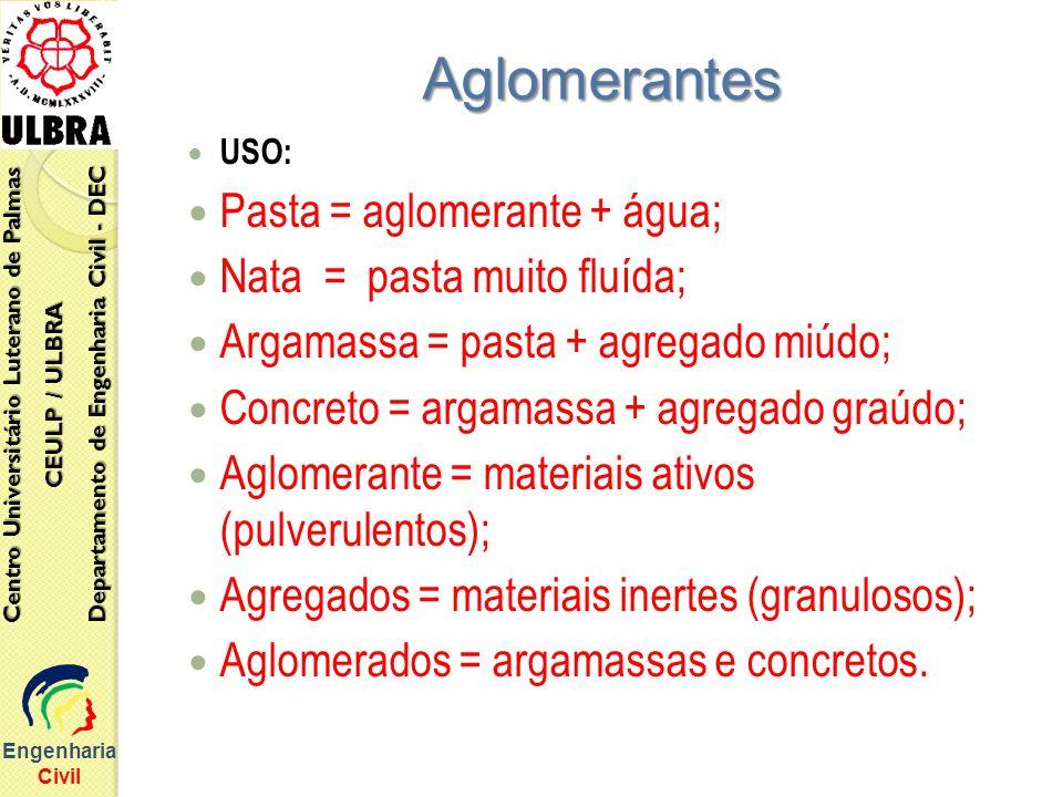 Aglomerantes Pasta = aglomerante + água; Nata = pasta muito fluída;