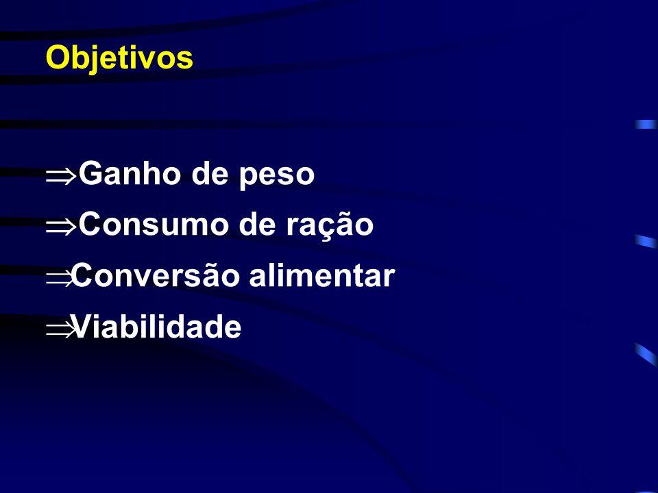 Objetivos Ganho de peso Consumo de ração Conversão alimentar Viabilidade