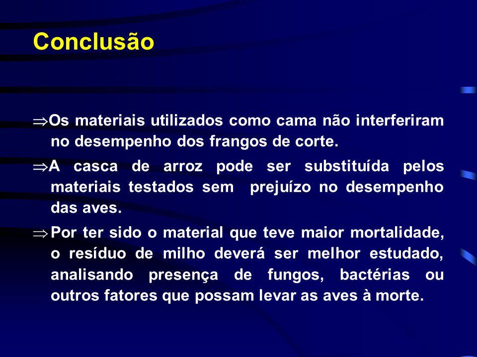 Conclusão Os materiais utilizados como cama não interferiram no desempenho dos frangos de corte.