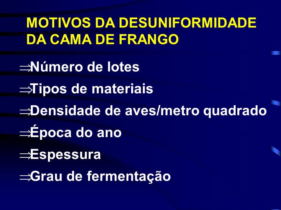 MOTIVOS DA DESUNIFORMIDADE DA CAMA DE FRANGO