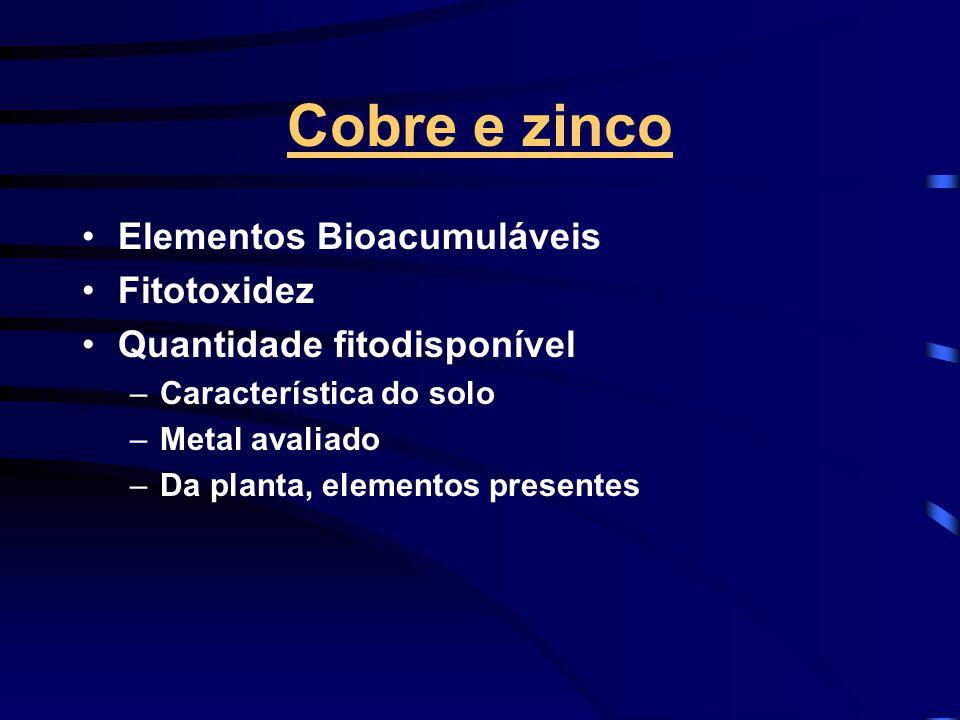 Cobre e zinco Elementos Bioacumuláveis Fitotoxidez