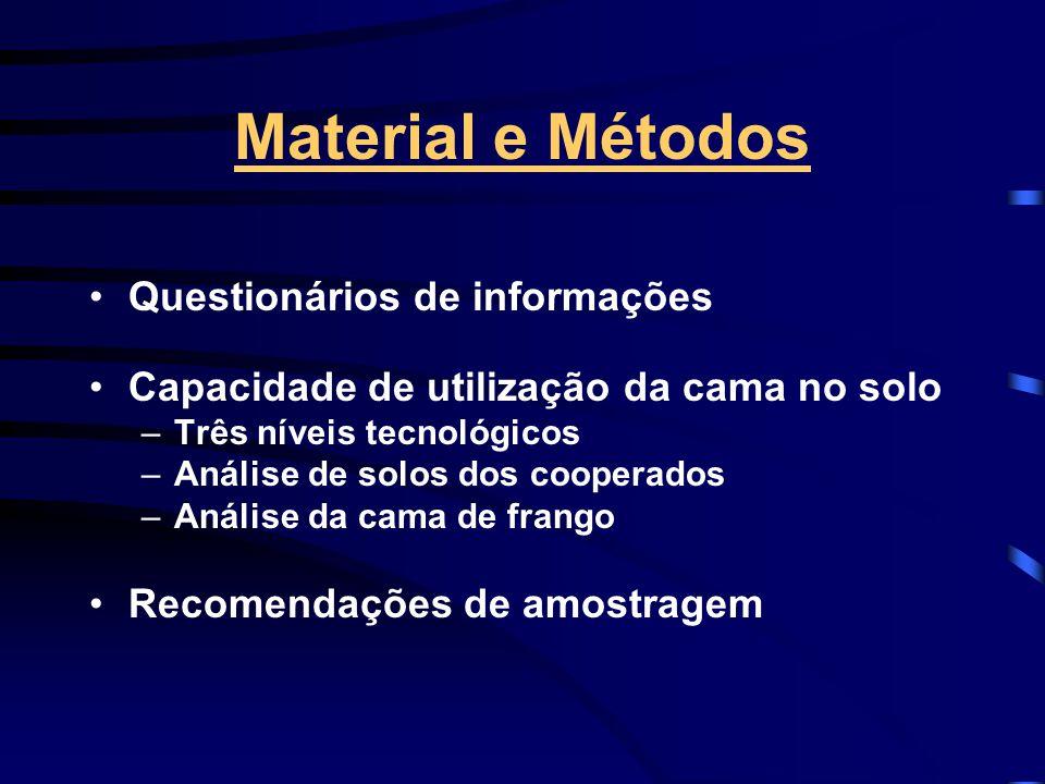 Material e Métodos Questionários de informações