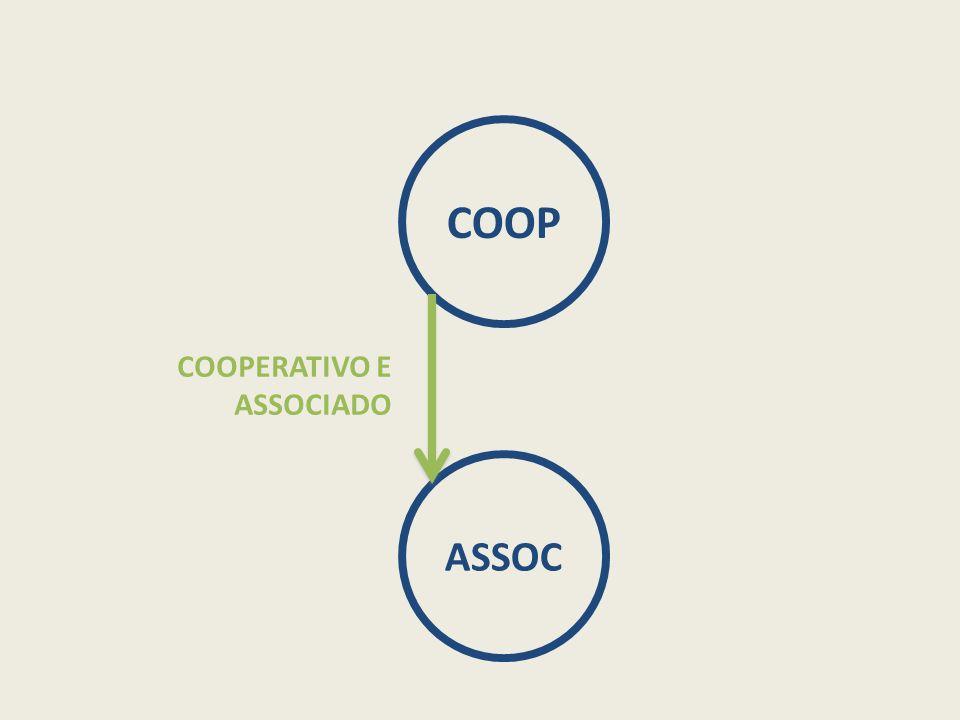 COOP COOPERATIVO E ASSOCIADO ASSOC