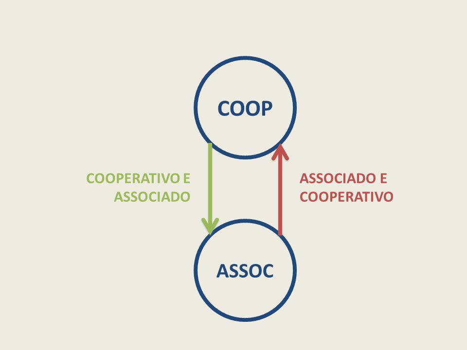 COOP COOPERATIVO E ASSOCIADO ASSOCIADO E COOPERATIVO ASSOC