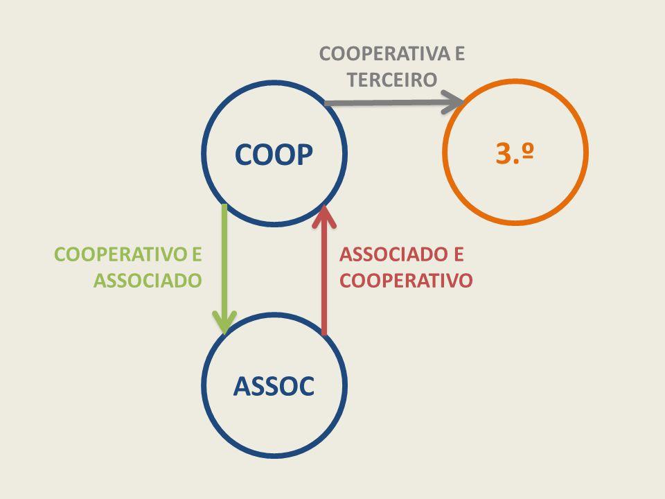 COOPERATIVA E TERCEIRO