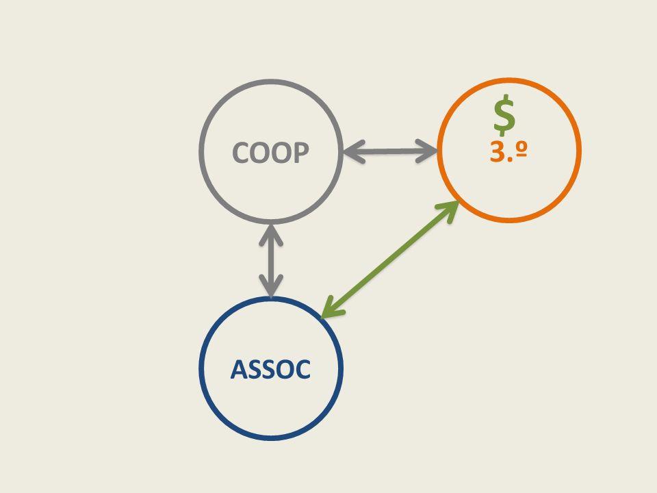 COOP 3.º $ ASSOC