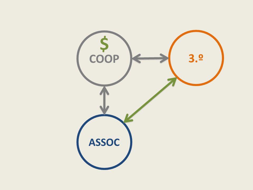COOP $ 3.º ASSOC