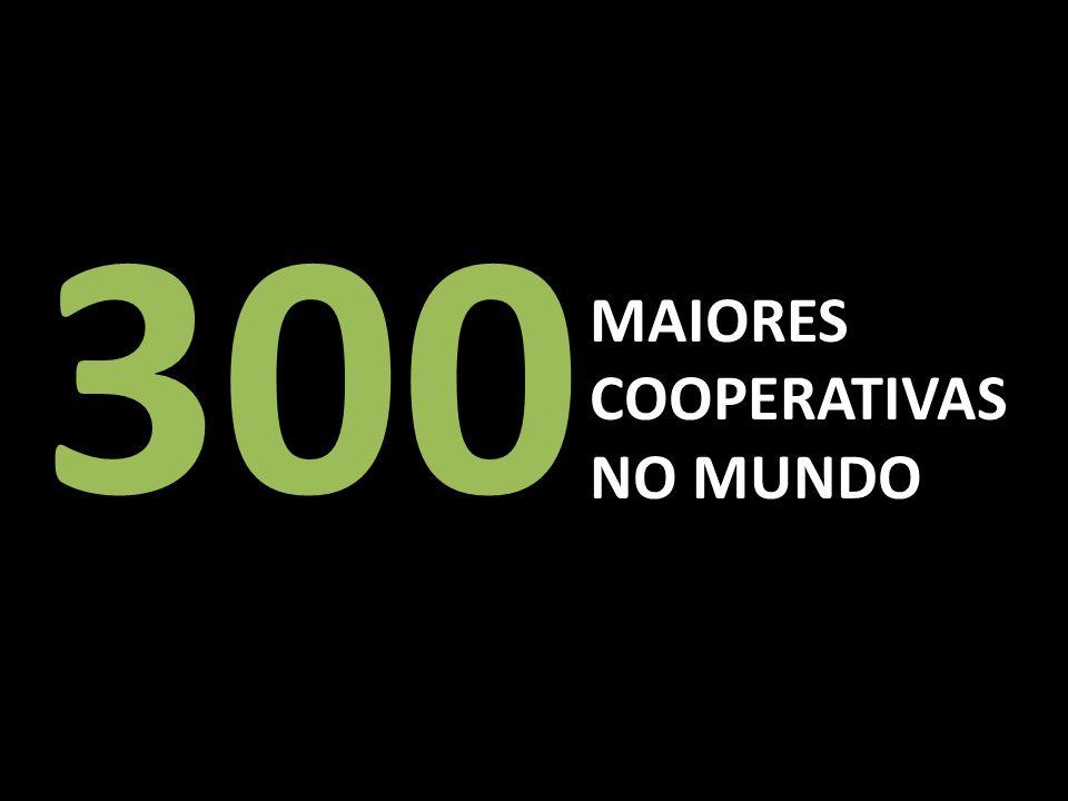 300 MAIORES COOPERATIVAS NO MUNDO