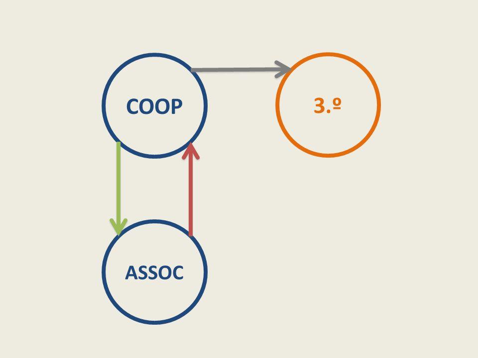COOP 3.º ASSOC