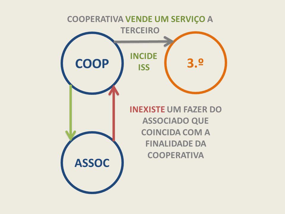 COOPERATIVA VENDE UM SERVIÇO A TERCEIRO