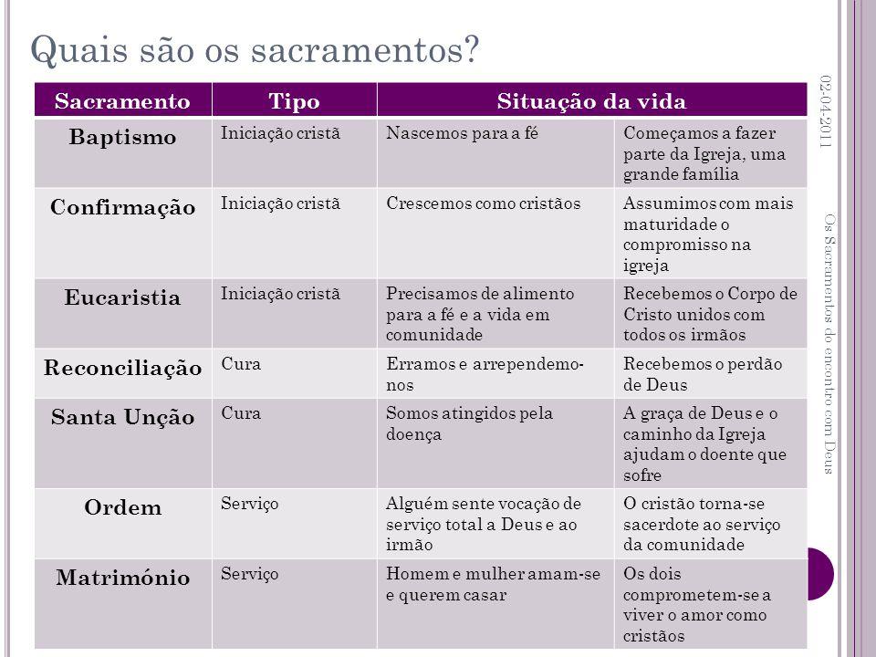Quais são os sacramentos