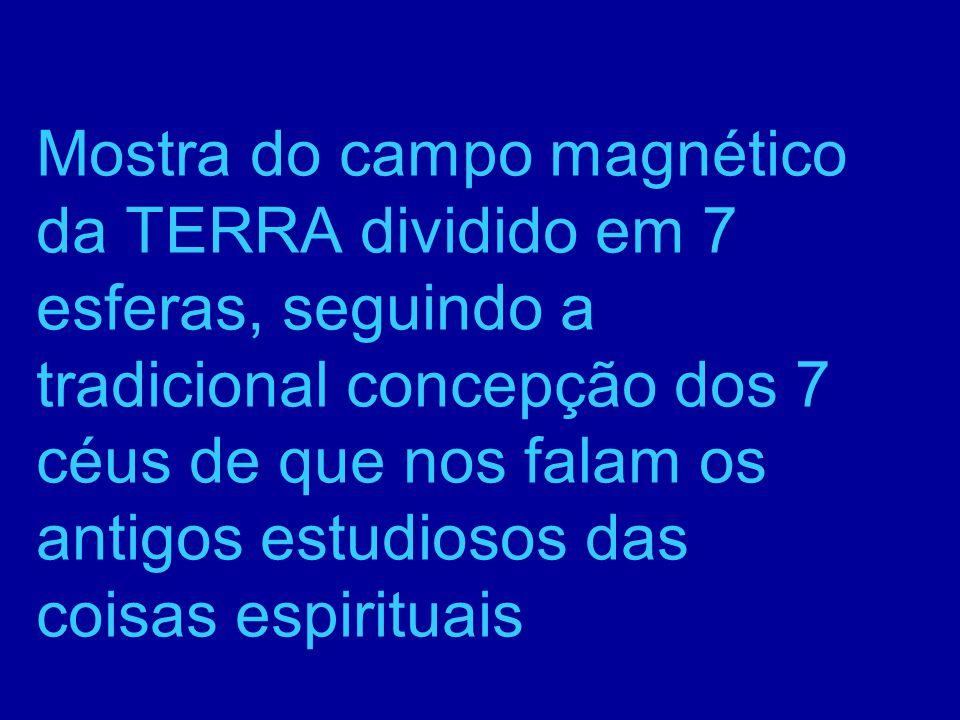 Mostra do campo magnético da TERRA dividido em 7 esferas, seguindo a tradicional concepção dos 7 céus de que nos falam os antigos estudiosos das coisas espirituais