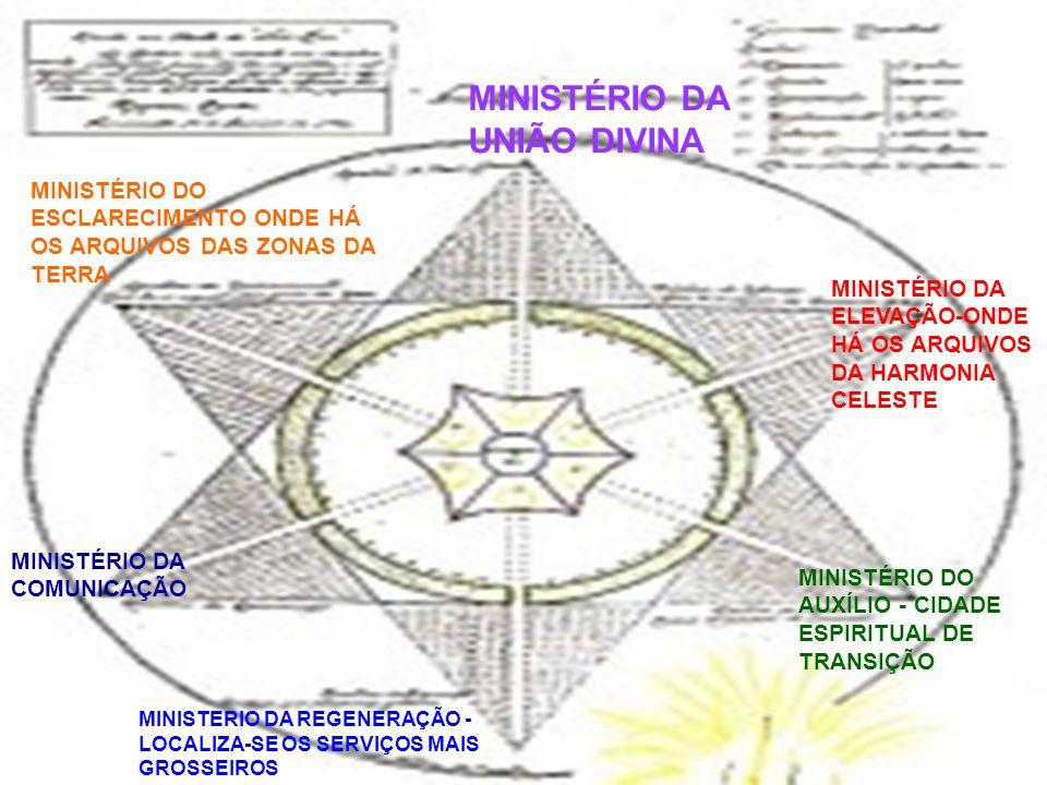 MINISTÉRIO DA UNIÃO DIVINA