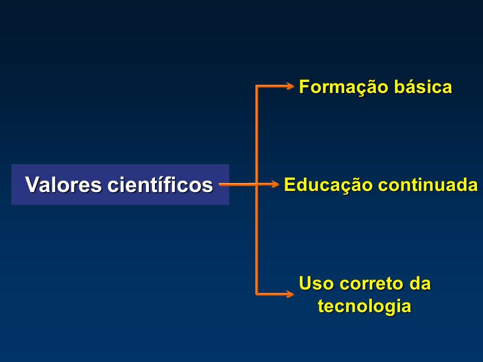 Valores científicos Formação básica Educação continuada Uso correto da