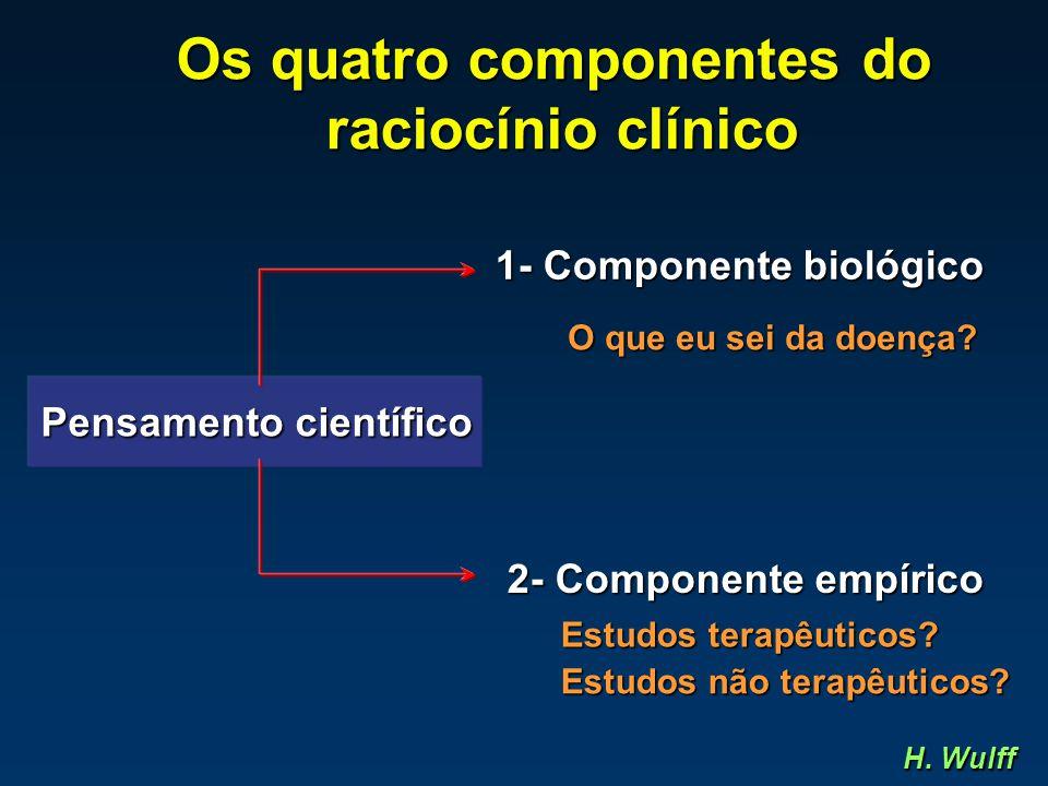 Os quatro componentes do 1- Componente biológico Pensamento científico