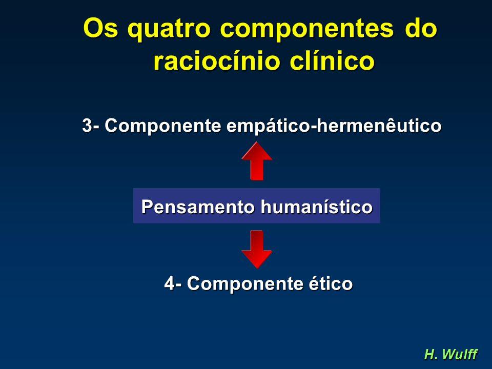 Os quatro componentes do raciocínio clínico